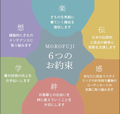 MOROFUJI 6つのお約束